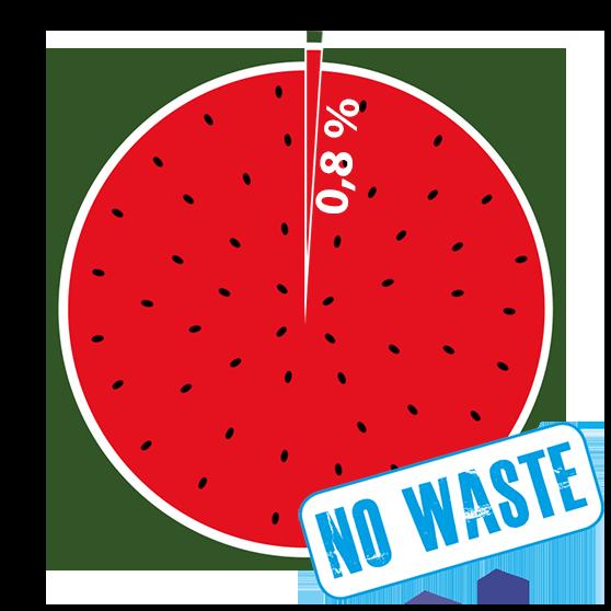 Minimale voedselverspilling - Boekel AGF Horecagroothandel